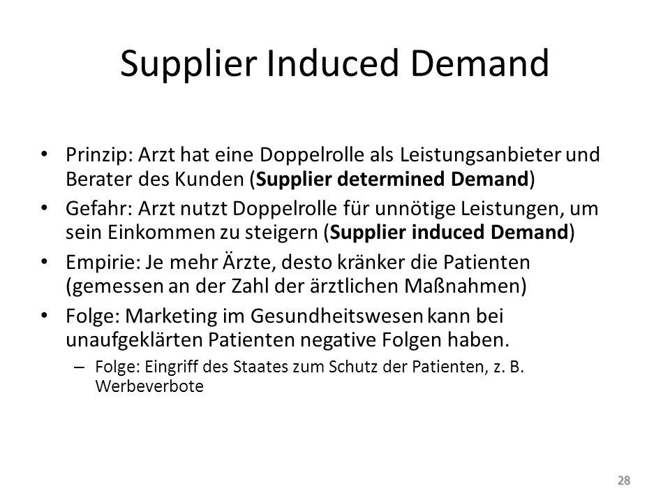 Supplier Induced Demand Prinzip: Arzt hat eine Doppelrolle als Leistungsanbieter und Berater des Kunden (Supplier determined Demand) Gefahr: Arzt nutz