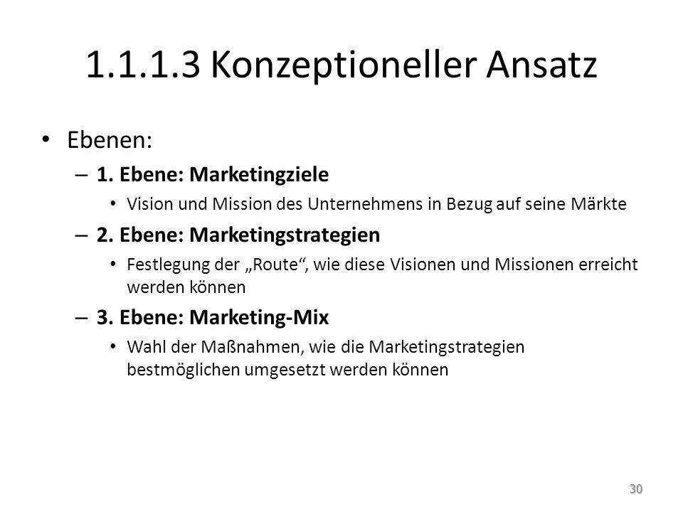 1.1.1.3 Konzeptioneller Ansatz Ebenen: – 1. Ebene: Marketingziele Vision und Mission des Unternehmens in Bezug auf seine Märkte – 2. Ebene: Marketings