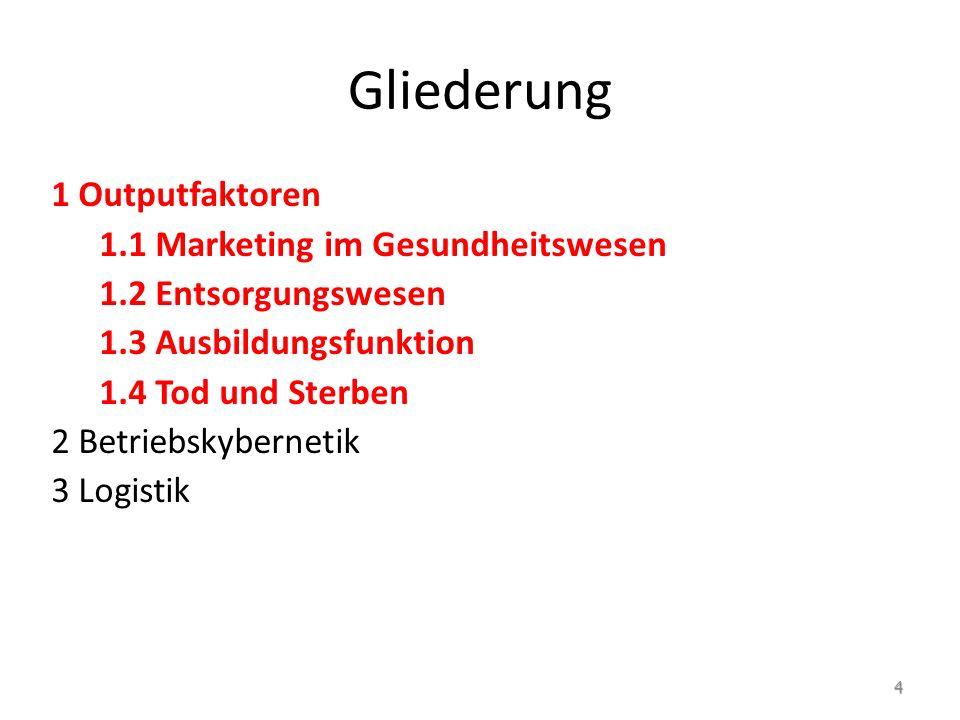 Gliederung 1 Outputfaktoren 1.1 Marketing im Gesundheitswesen 1.1.1 Grundlagen 1.1.1.1 Bedürfnisse 1.1.1.2 Entwicklung des Marketing 1.1.1.3 Konzeptioneller Ansatz 1.1.2 Marketing-Mix 1.1.2.1 Produktpolitik 1.1.2.2 Preispolitik 1.1.2.3 Kommunikationspolitik 1.1.2.4 Distributionspolitik 5