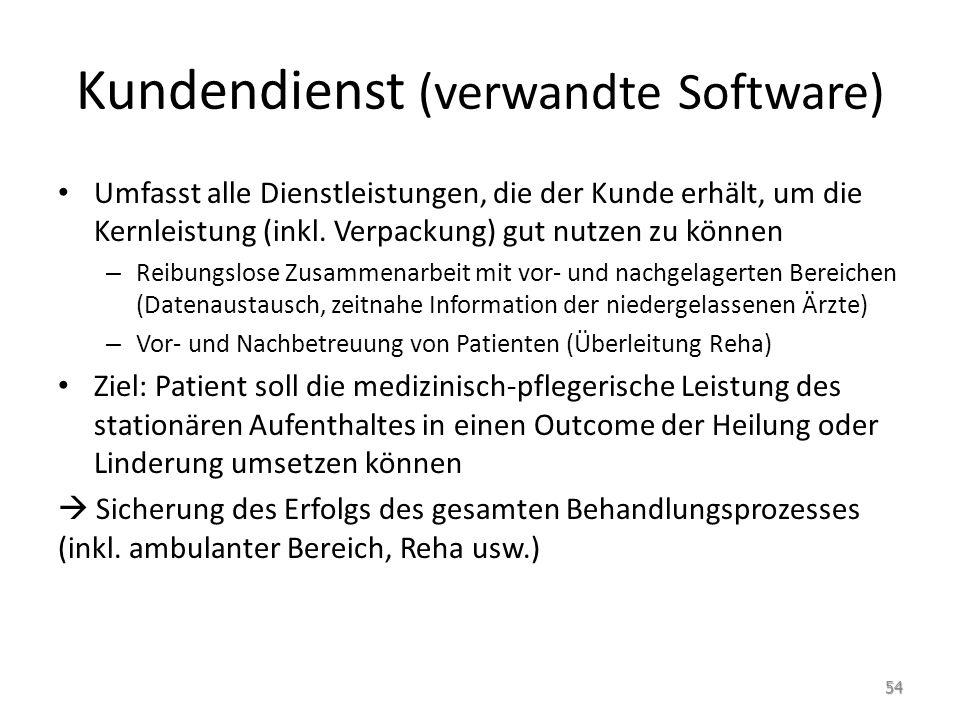 Kundendienst (verwandte Software) Umfasst alle Dienstleistungen, die der Kunde erhält, um die Kernleistung (inkl. Verpackung) gut nutzen zu können – R