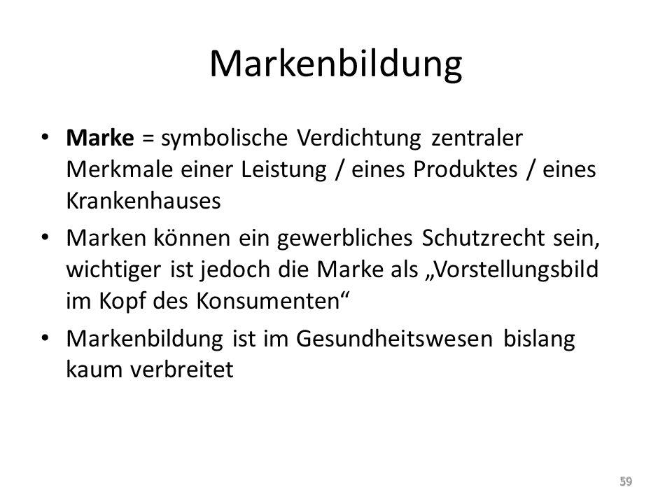 Markenbildung Marke = symbolische Verdichtung zentraler Merkmale einer Leistung / eines Produktes / eines Krankenhauses Marken können ein gewerbliches