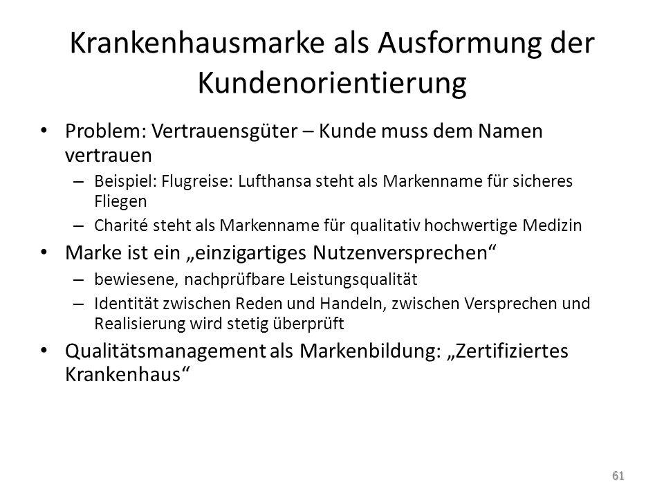 Krankenhausmarke als Ausformung der Kundenorientierung Problem: Vertrauensgüter – Kunde muss dem Namen vertrauen – Beispiel: Flugreise: Lufthansa steh