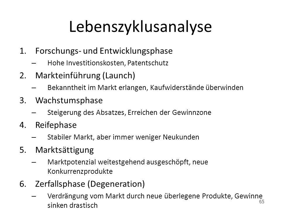 Lebenszyklusanalyse 1.Forschungs- und Entwicklungsphase – Hohe Investitionskosten, Patentschutz 2.Markteinführung (Launch) – Bekanntheit im Markt erla