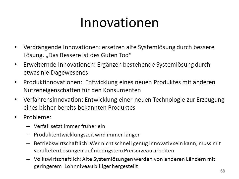 Innovationen Verdrängende Innovationen: ersetzen alte Systemlösung durch bessere Lösung. Das Bessere ist des Guten Tod Erweiternde Innovationen: Ergän
