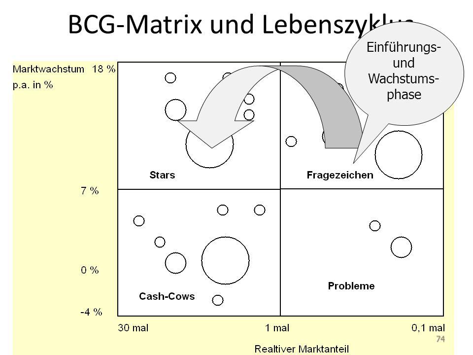 BCG-Matrix und Lebenszyklus Einführungs- und Wachstums- phase 74