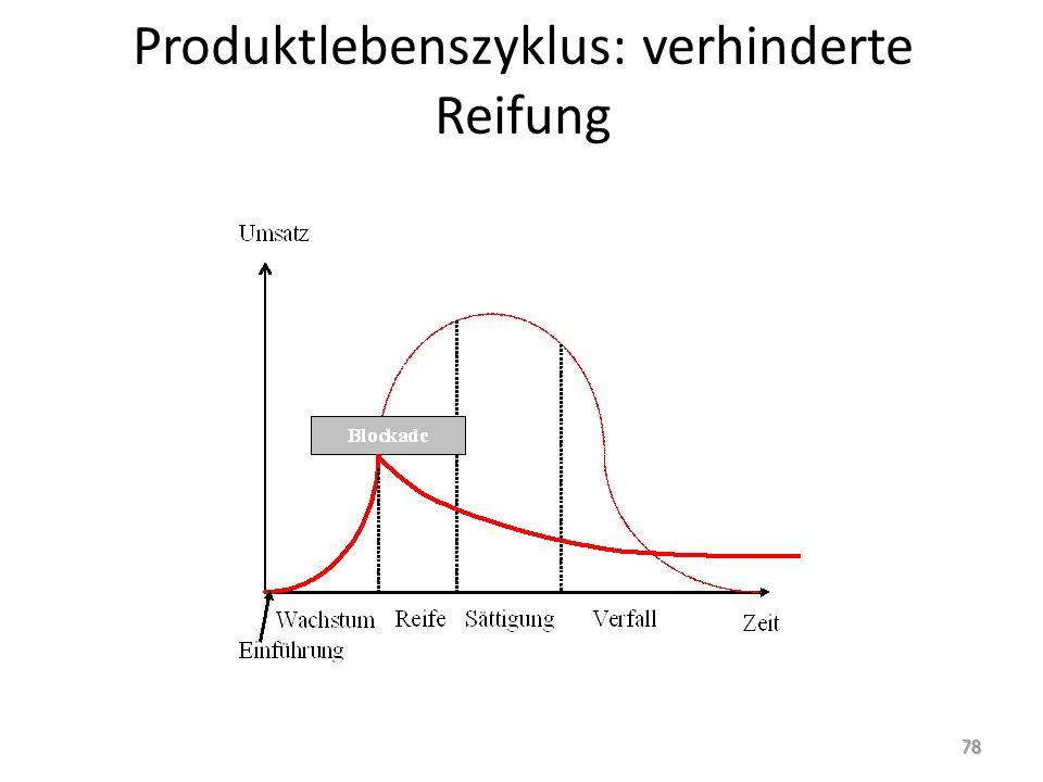 Produktlebenszyklus: verhinderte Reifung 78