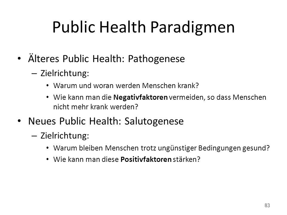 Public Health Paradigmen Älteres Public Health: Pathogenese – Zielrichtung: Warum und woran werden Menschen krank? Wie kann man die Negativfaktoren ve