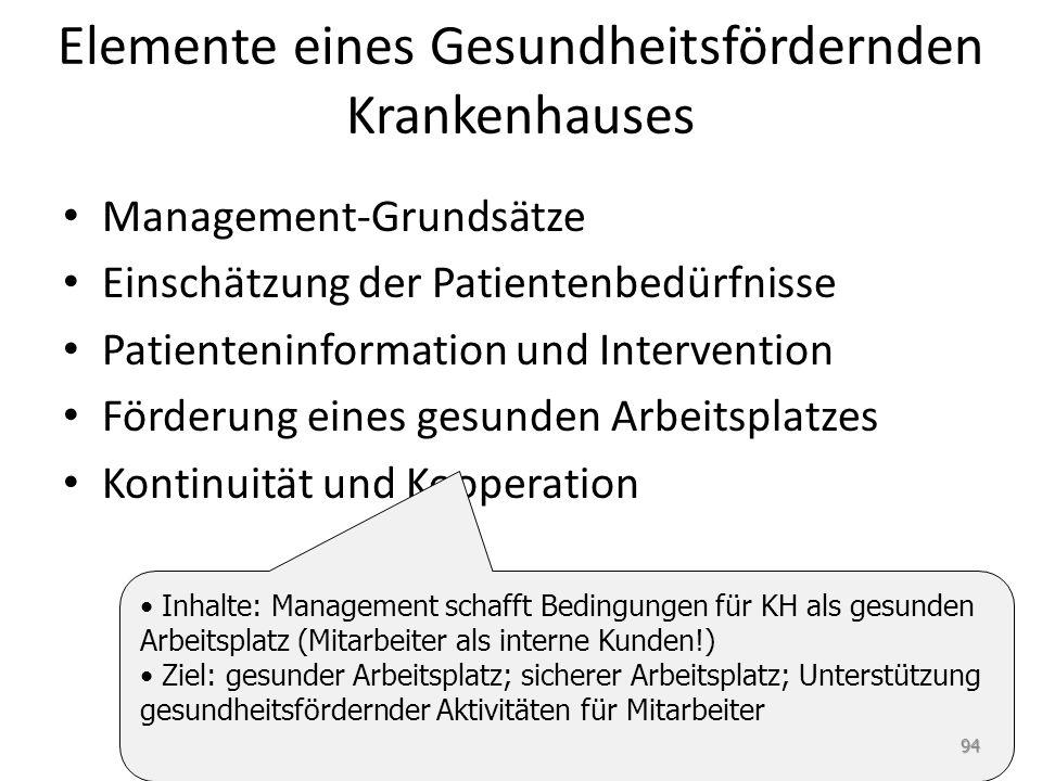 Elemente eines Gesundheitsfördernden Krankenhauses Management-Grundsätze Einschätzung der Patientenbedürfnisse Patienteninformation und Intervention F