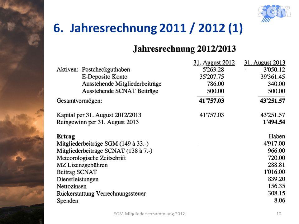 6.Jahresrechnung 2011 / 2012 (1) SGM Mitgliederversammlung 201210