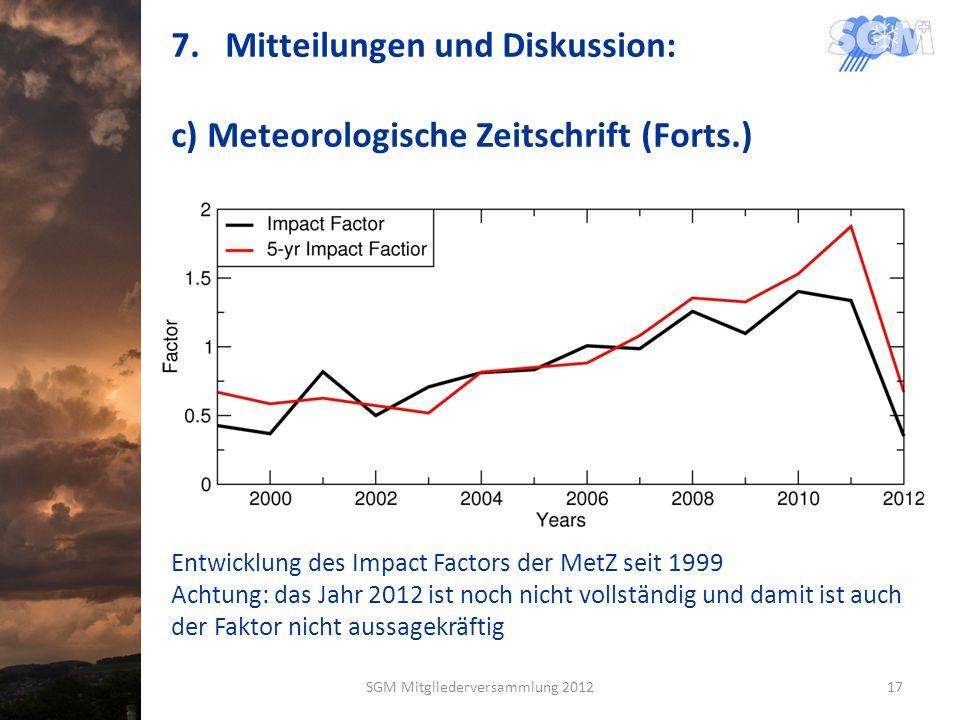 7.Mitteilungen und Diskussion: c) Meteorologische Zeitschrift (Forts.) Entwicklung des Impact Factors der MetZ seit 1999 Achtung: das Jahr 2012 ist noch nicht vollständig und damit ist auch der Faktor nicht aussagekräftig SGM Mitgliederversammlung 201217