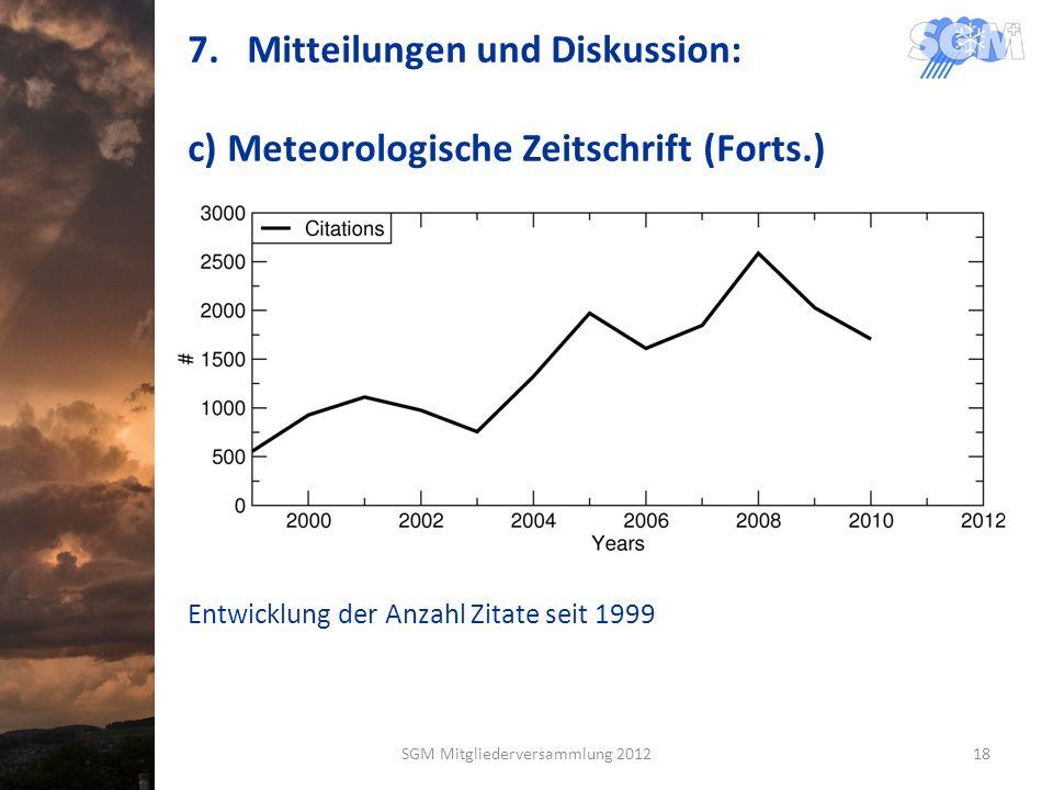 7.Mitteilungen und Diskussion: c) Meteorologische Zeitschrift (Forts.) Entwicklung der Anzahl Zitate seit 1999 SGM Mitgliederversammlung 201218
