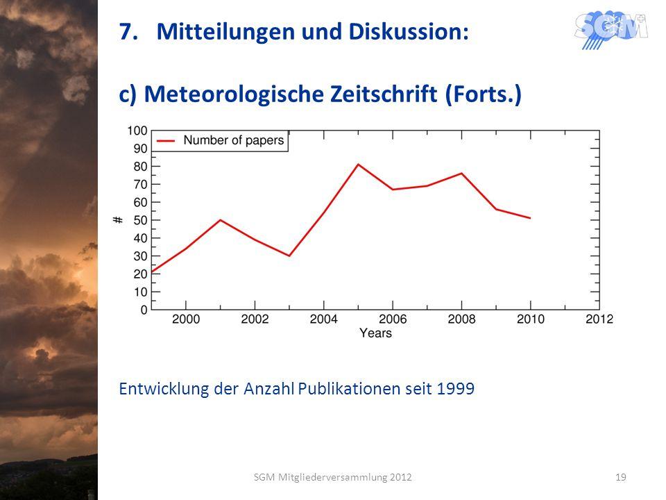 7.Mitteilungen und Diskussion: c) Meteorologische Zeitschrift (Forts.) Entwicklung der Anzahl Publikationen seit 1999 SGM Mitgliederversammlung 201219