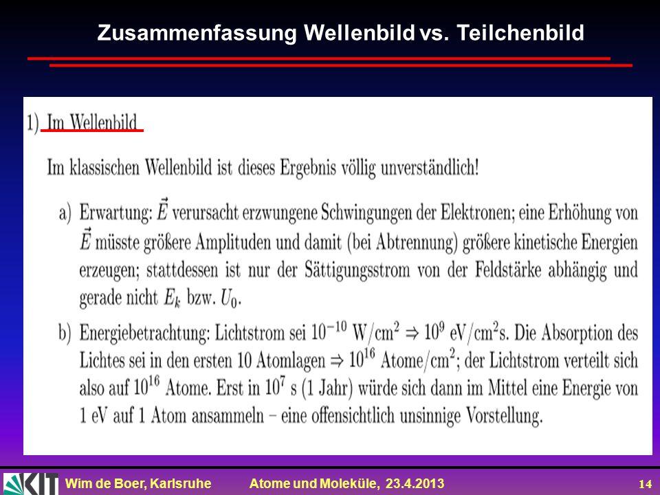 Wim de Boer, Karlsruhe Atome und Moleküle, 23.4.2013 14 Zusammenfassung Wellenbild vs. Teilchenbild