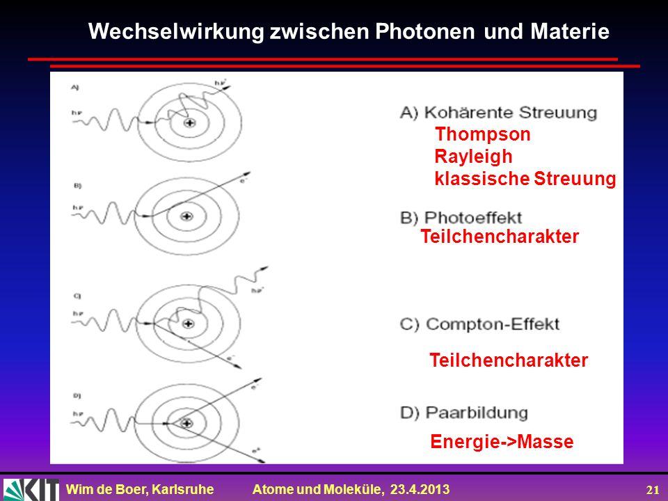 Wim de Boer, Karlsruhe Atome und Moleküle, 23.4.2013 21 Wechselwirkung zwischen Photonen und Materie Thompson Rayleigh klassische Streuung Teilchencha