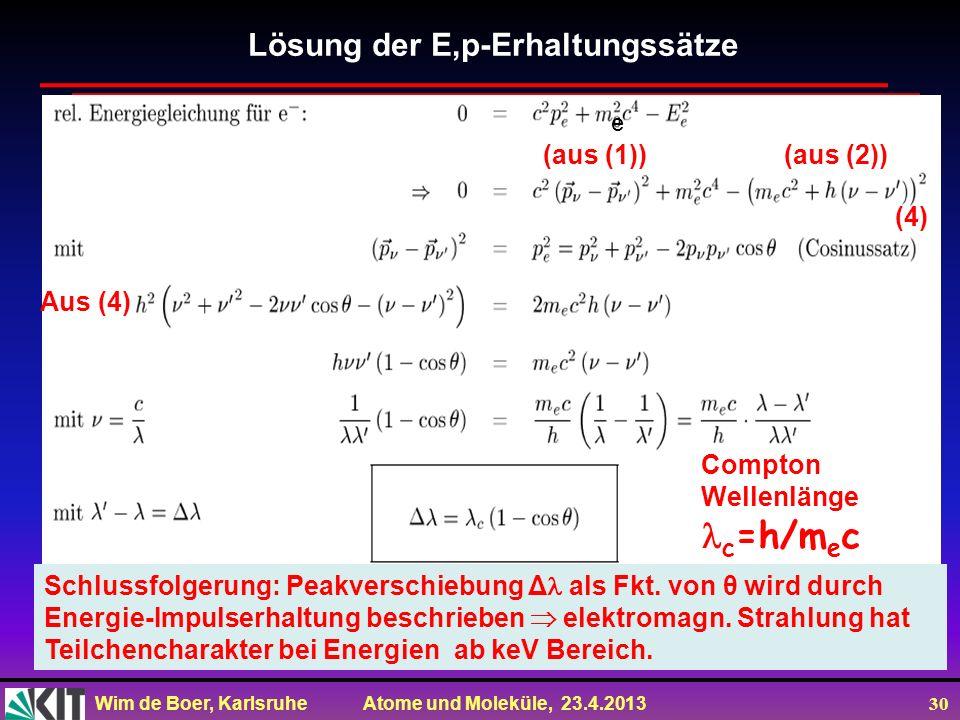 Wim de Boer, Karlsruhe Atome und Moleküle, 23.4.2013 30 Lösung der E,p-Erhaltungssätze Schlussfolgerung: Peakverschiebung Δ als Fkt. von θ wird durch