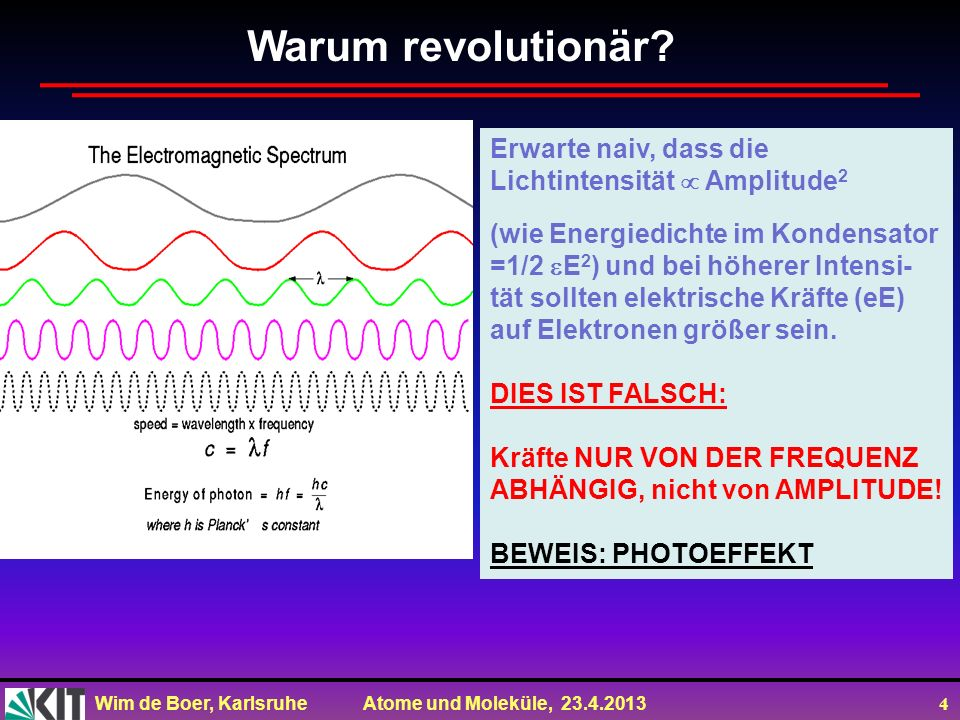 Wim de Boer, Karlsruhe Atome und Moleküle, 23.4.2013 4 Warum revolutionär? Erwarte naiv, dass die Lichtintensität Amplitude 2 (wie Energiedichte im Ko