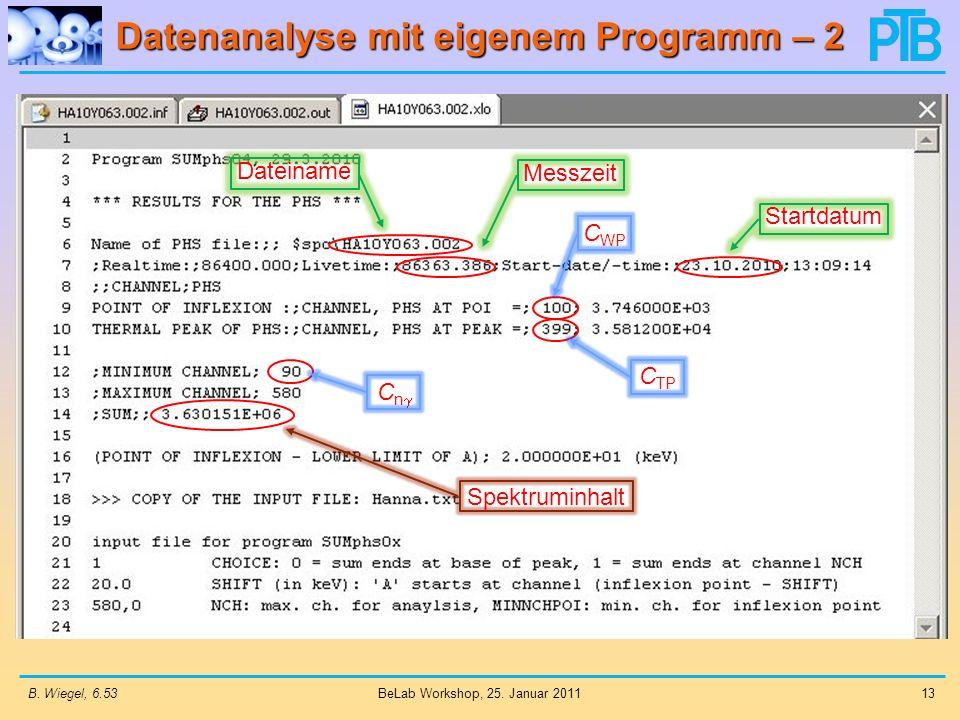 Datenanalyse mit eigenem Programm – 2 B. Wiegel, 6.5313 BeLab Workshop, 25. Januar 2011 C WP C TP C n Startdatum Messzeit Dateiname Spektruminhalt