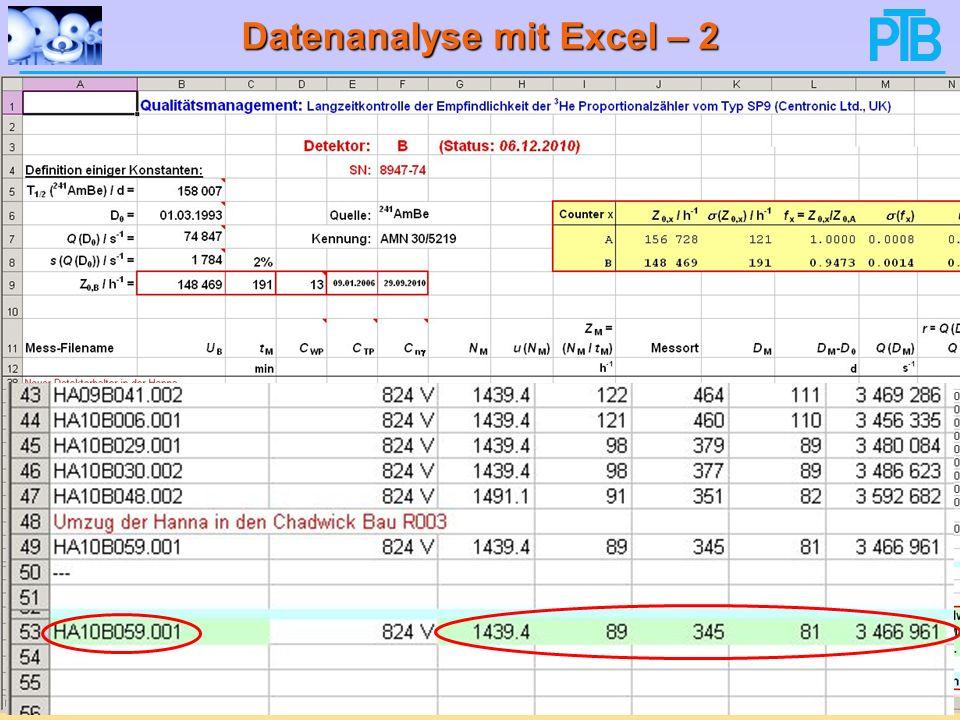 Datenanalyse mit Excel – 2 B. Wiegel, 6.5315 BeLab Workshop, 25. Januar 2011