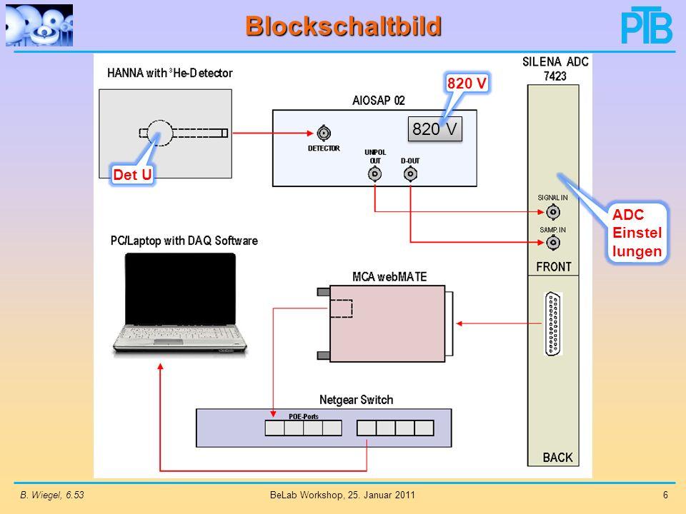 Blockschaltbild B. Wiegel, 6.536 BeLab Workshop, 25. Januar 2011 Det U 820 V ADC Einstel lungen