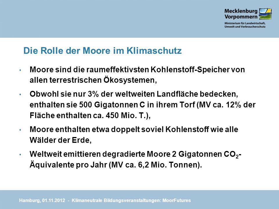 Die Rolle der Moore im Klimaschutz Moore sind die raumeffektivsten Kohlenstoff-Speicher von allen terrestrischen Ökosystemen, Obwohl sie nur 3% der we