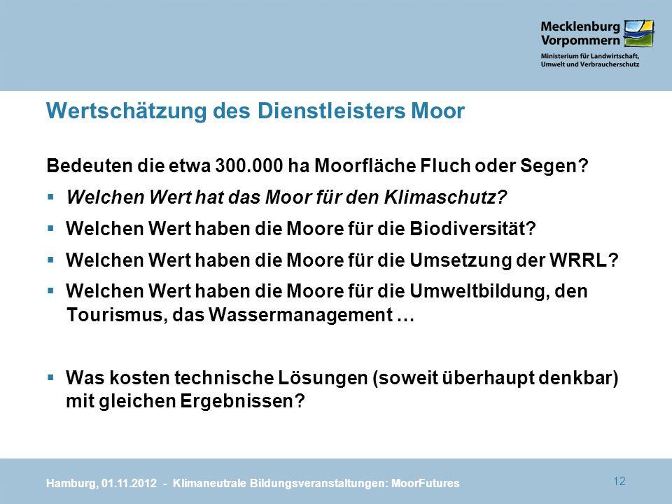 12 Wertschätzung des Dienstleisters Moor Bedeuten die etwa 300.000 ha Moorfläche Fluch oder Segen? Welchen Wert hat das Moor für den Klimaschutz? Welc