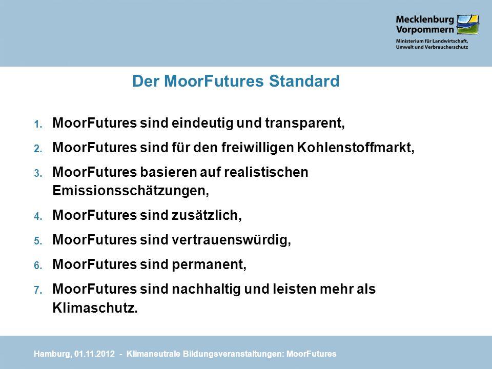 Der MoorFutures Standard Hamburg, 01.11.2012 - Klimaneutrale Bildungsveranstaltungen: MoorFutures 1. MoorFutures sind eindeutig und transparent, 2. Mo