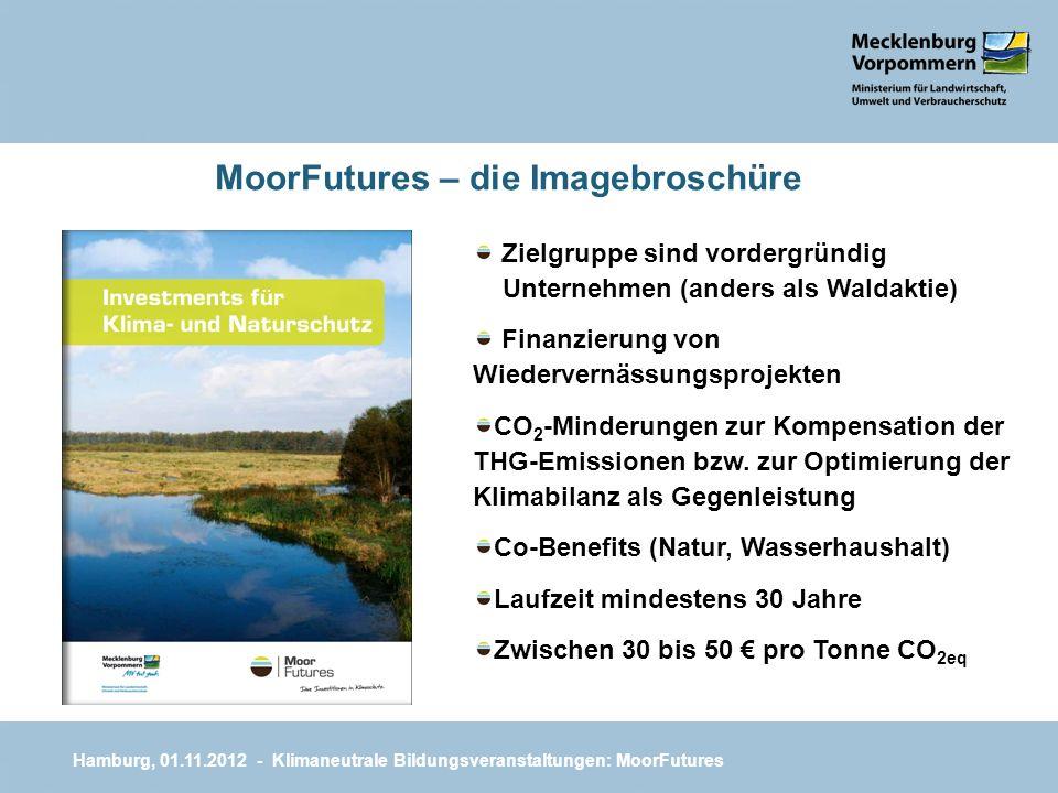 Zielgruppe sind vordergründig Unternehmen (anders als Waldaktie) Finanzierung von Wiedervernässungsprojekten CO 2 -Minderungen zur Kompensation der TH