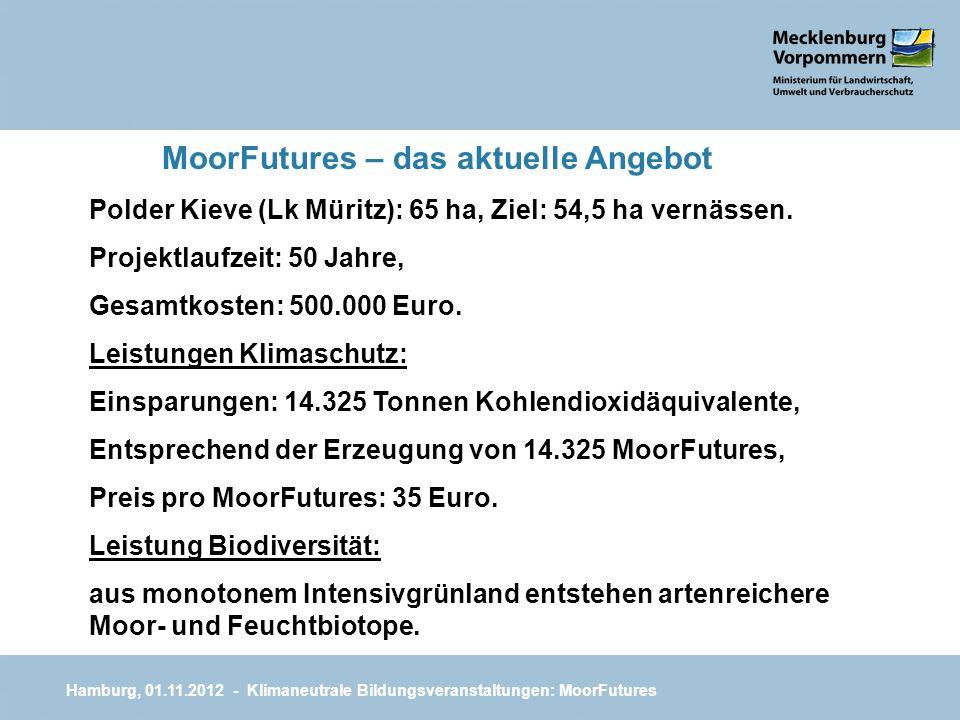 MoorFutures – das aktuelle Angebot Polder Kieve (Lk Müritz): 65 ha, Ziel: 54,5 ha vernässen. Projektlaufzeit: 50 Jahre, Gesamtkosten: 500.000 Euro. Le