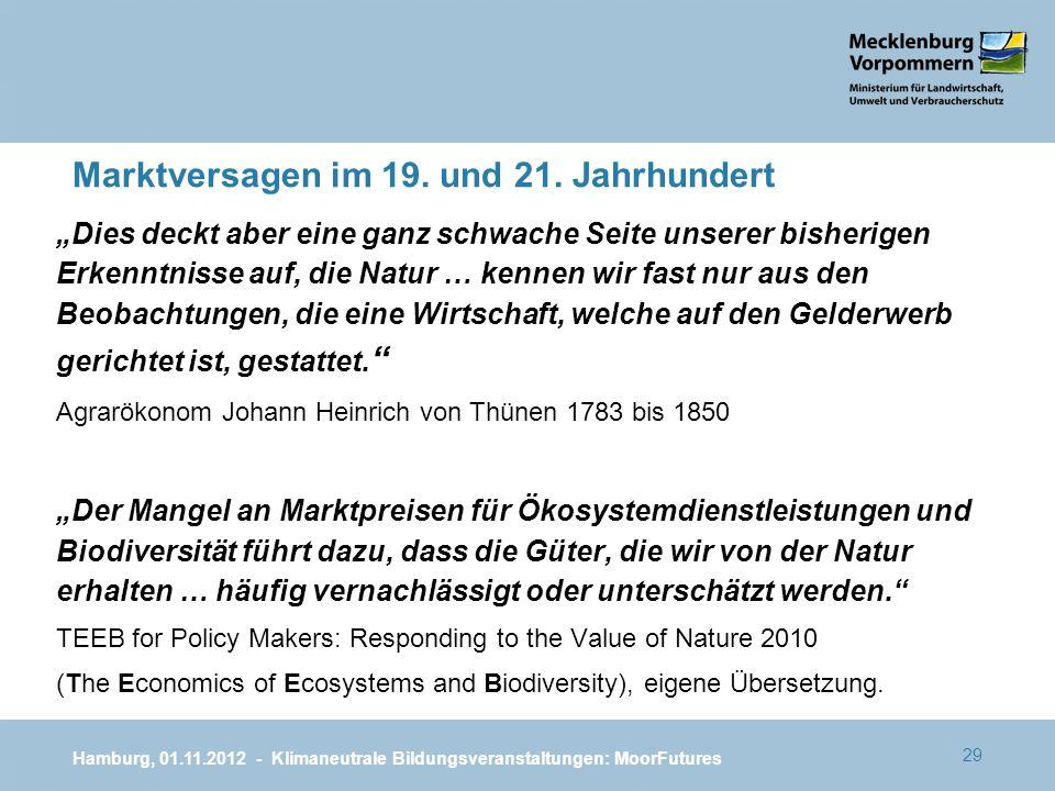 Nur eine Buche… (Hrsg.: Rat des Kreises Gotha) Hamburg, 01.11.2012 - Klimaneutrale Bildungsveranstaltungen: MoorFutures