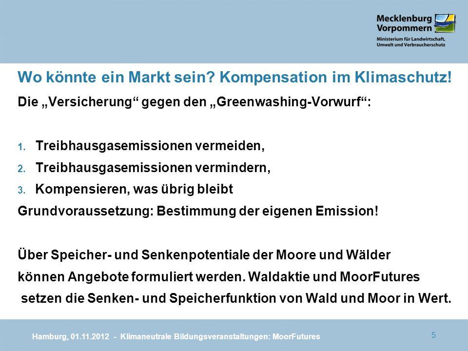 5 Wo könnte ein Markt sein? Kompensation im Klimaschutz! Die Versicherung gegen den Greenwashing-Vorwurf: 1. Treibhausgasemissionen vermeiden, 2. Trei