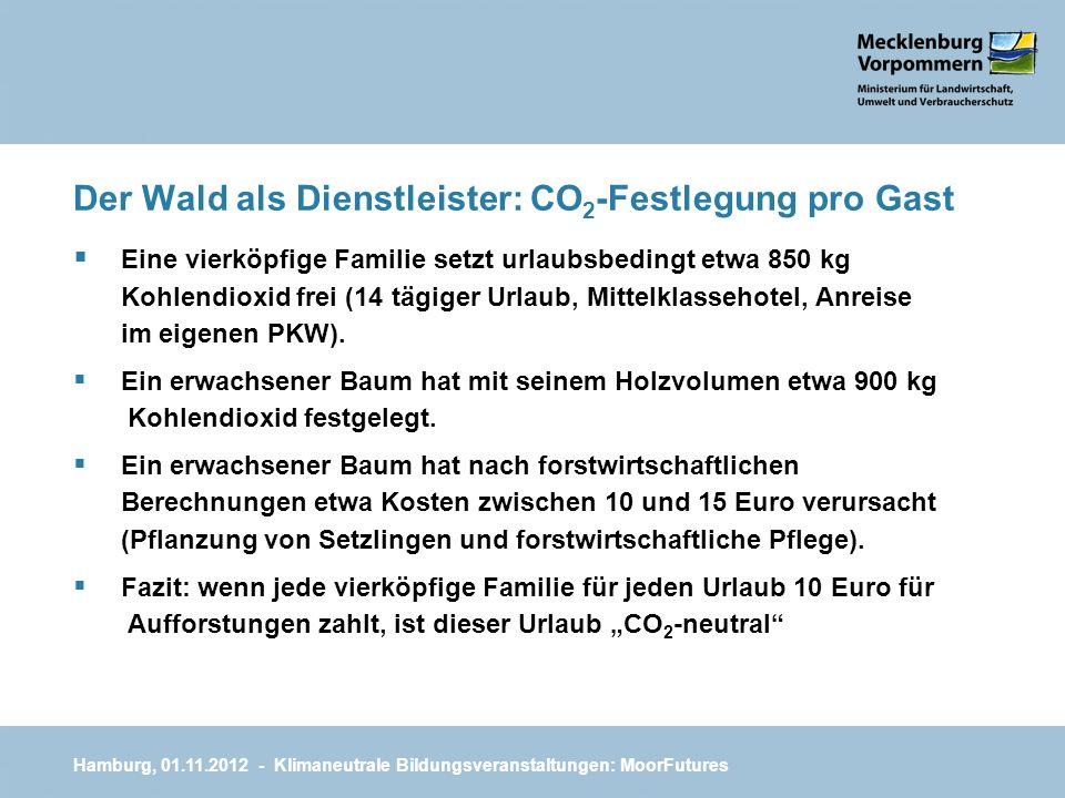 Der Wald als Dienstleister: CO 2 -Festlegung pro Gast Eine vierköpfige Familie setzt urlaubsbedingt etwa 850 kg Kohlendioxid frei (14 tägiger Urlaub,