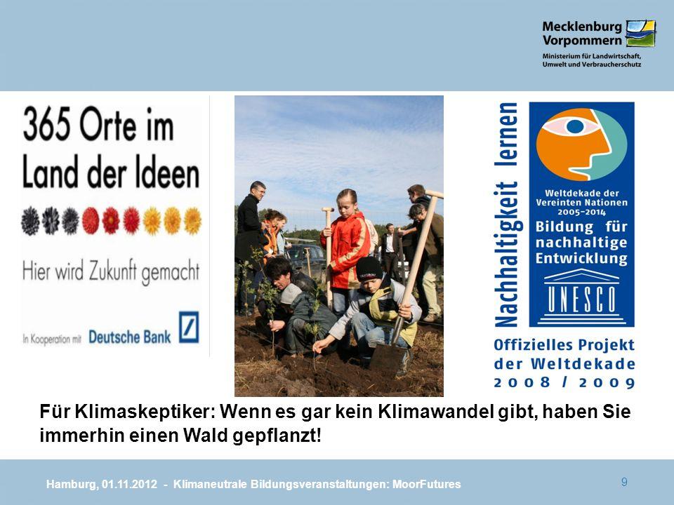 9 Für Klimaskeptiker: Wenn es gar kein Klimawandel gibt, haben Sie immerhin einen Wald gepflanzt! Hamburg, 01.11.2012 - Klimaneutrale Bildungsveransta