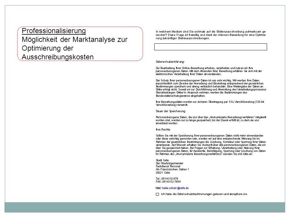 Bewerbungsformular (Datenschutz) Professionalisierung Möglichkeit der Marktanalyse zur Optimierung der Ausschreibungskosten