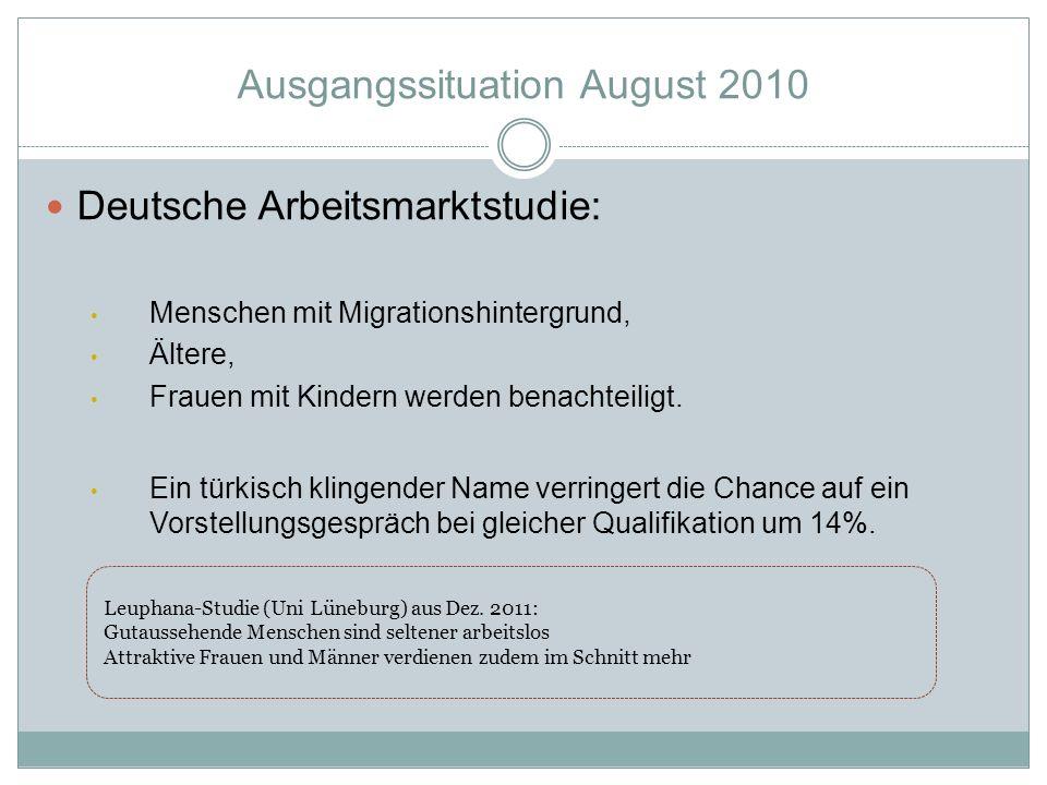 Ausgangssituation August 2010 Deutsche Arbeitsmarktstudie: Menschen mit Migrationshintergrund, Ältere, Frauen mit Kindern werden benachteiligt.