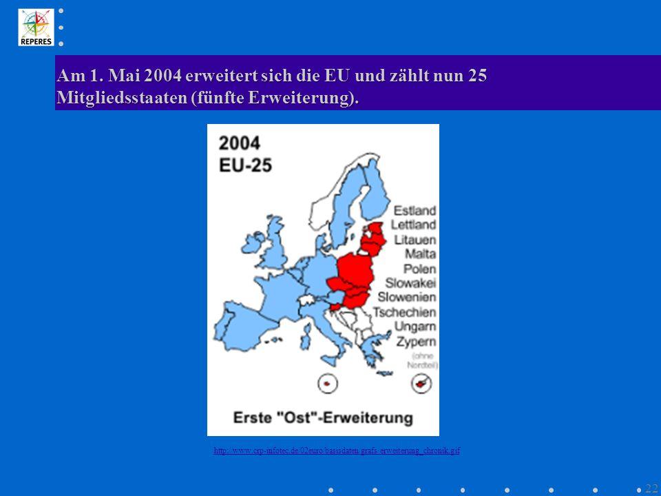 Am 1. Mai 2004 erweitert sich die EU und zählt nun 25 Mitgliedsstaaten (fünfte Erweiterung). http://www.crp-infotec.de/02euro/basisdaten/grafs/erweite