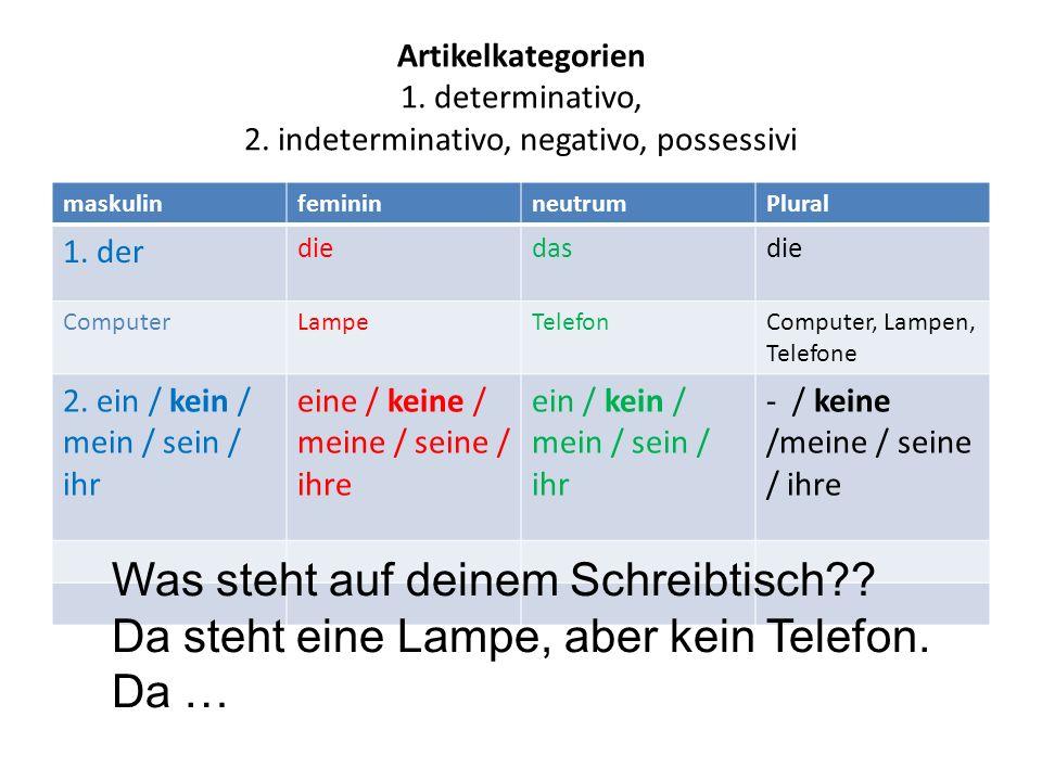 Artikelkategorien 1. determinativo, 2. indeterminativo, negativo, possessivi maskulinfemininneutrumPlural 1. der diedasdie ComputerLampeTelefonCompute