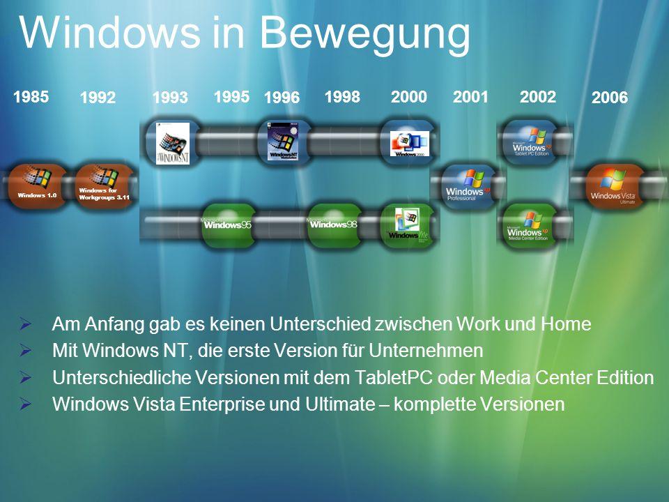 Windows in Bewegung 1985 199219931996 200020012002 2006 19951998 Am Anfang gab es keinen Unterschied zwischen Work und Home Mit Windows NT, die erste