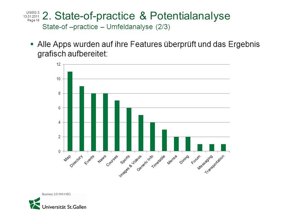 UNISG.3 13.01.2011 Page 18 Alle Apps wurden auf ihre Features überprüft und das Ergebnis grafisch aufbereitet: 2. State-of-practice & Potentialanalyse