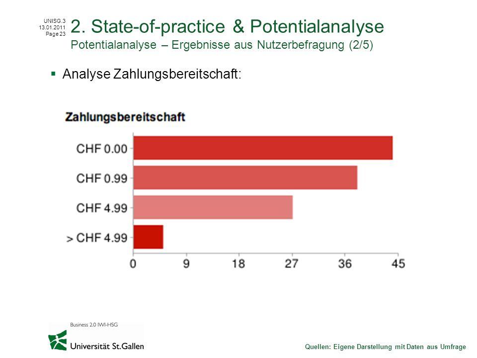UNISG.3 13.01.2011 Page 23 Analyse Zahlungsbereitschaft: Quellen: Eigene Darstellung mit Daten aus Umfrage 2. State-of-practice & Potentialanalyse Pot