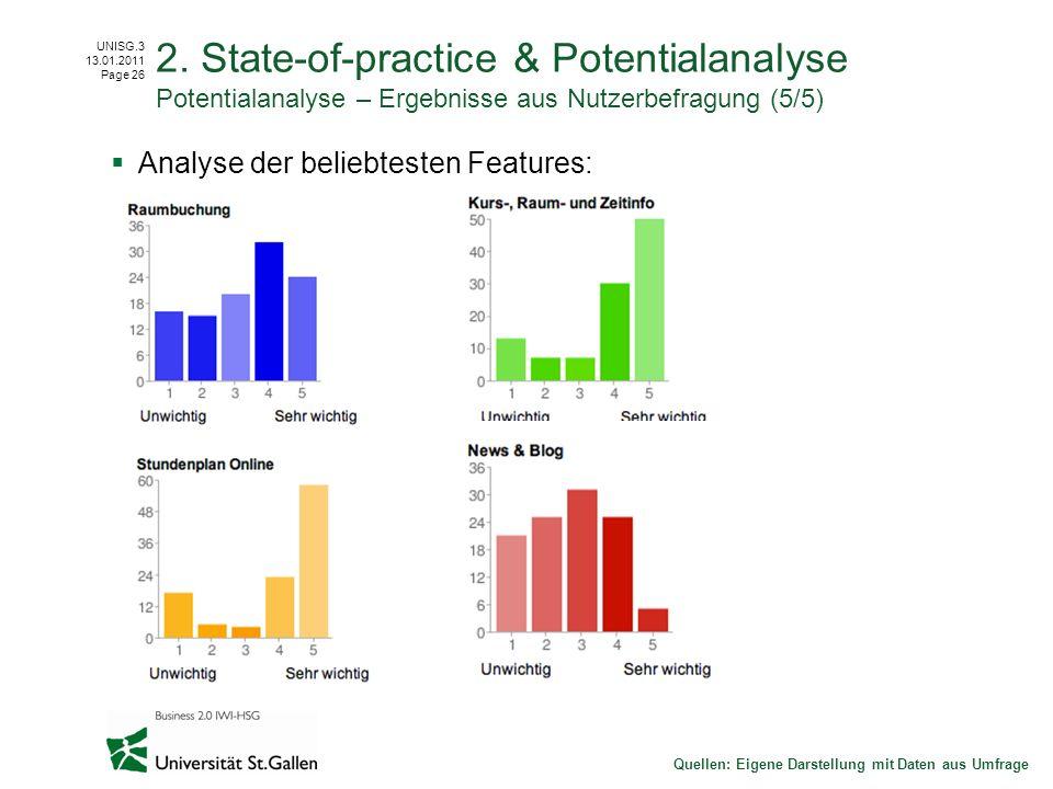 UNISG.3 13.01.2011 Page 26 Analyse der beliebtesten Features: Quellen: Eigene Darstellung mit Daten aus Umfrage 2. State-of-practice & Potentialanalys
