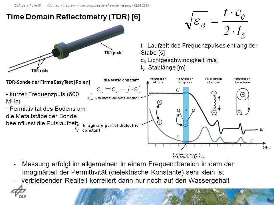 DLR.de Folie 15> Vortrag >A. Lorek Anwendungsbeispiele Feuchtemessung> 12.09.2013 - kurzer Frequenzpuls (600 MHz) - Permittivität des Bodens um die Me