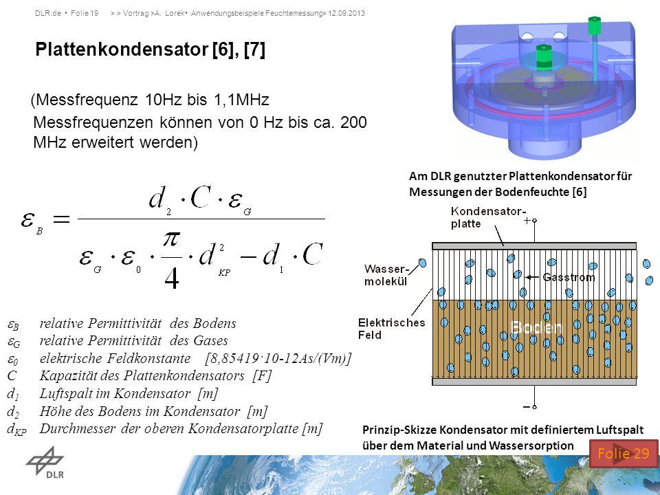 DLR.de Folie 19> > Vortrag >A. Lorek Anwendungsbeispiele Feuchtemessung> 12.09.2013 (Messfrequenz 10Hz bis 1,1MHz Messfrequenzen können von 0 Hz bis c