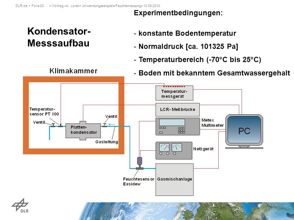DLR.de Folie 20> Vortrag >A. Lorek Anwendungsbeispiele Feuchtemessung> 12.09.2013 Kondensator- Messsaufbau Experimentbedingungen: - konstante Bodentem