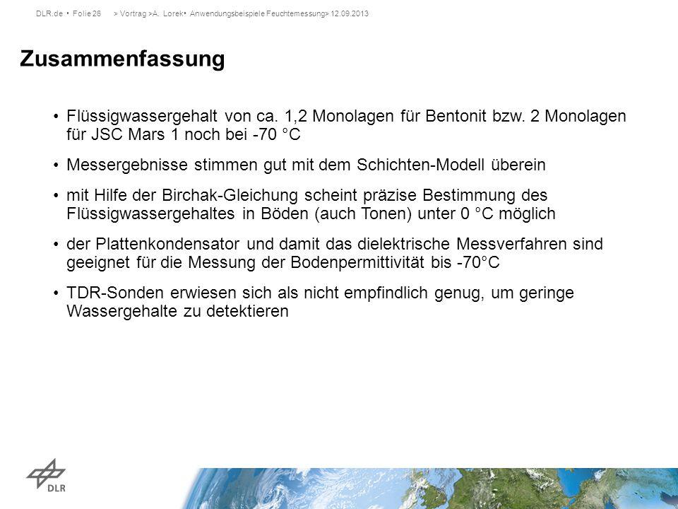 DLR.de Folie 26> Vortrag >A. Lorek Anwendungsbeispiele Feuchtemessung> 12.09.2013 Zusammenfassung Flüssigwassergehalt von ca. 1,2 Monolagen für Benton
