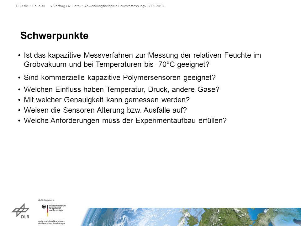 DLR.de Folie 30> Vortrag >A. Lorek Anwendungsbeispiele Feuchtemessung> 12.09.2013 Schwerpunkte Ist das kapazitive Messverfahren zur Messung der relati