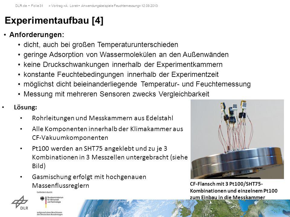 DLR.de Folie 31> Vortrag >A. Lorek Anwendungsbeispiele Feuchtemessung> 12.09.2013 Experimentaufbau [4] Anforderungen: dicht, auch bei großen Temperatu