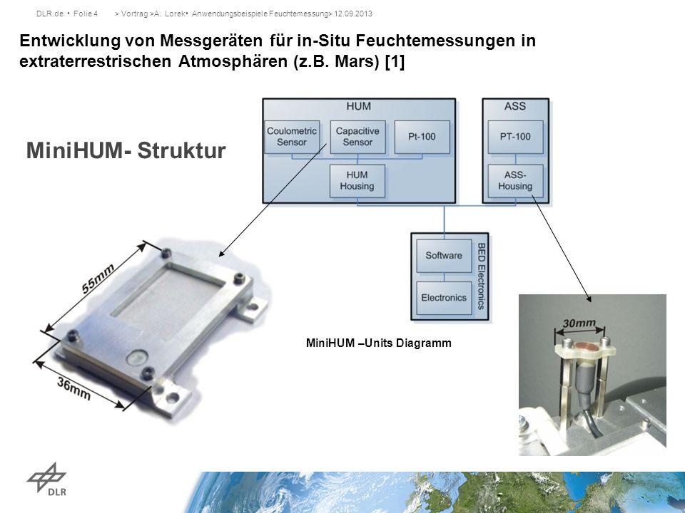 DLR.de Folie 4> Vortrag >A. Lorek Anwendungsbeispiele Feuchtemessung> 12.09.2013 Entwicklung von Messgeräten für in-Situ Feuchtemessungen in extraterr