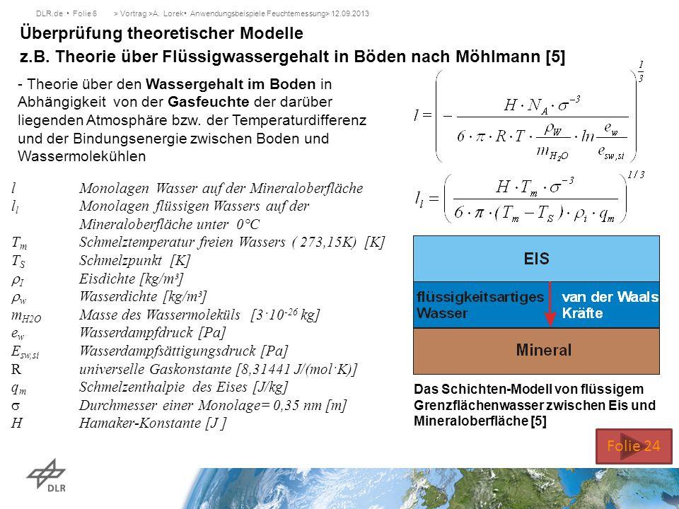DLR.de Folie 6> Vortrag >A. Lorek Anwendungsbeispiele Feuchtemessung> 12.09.2013 Überprüfung theoretischer Modelle z.B. Theorie über Flüssigwassergeha