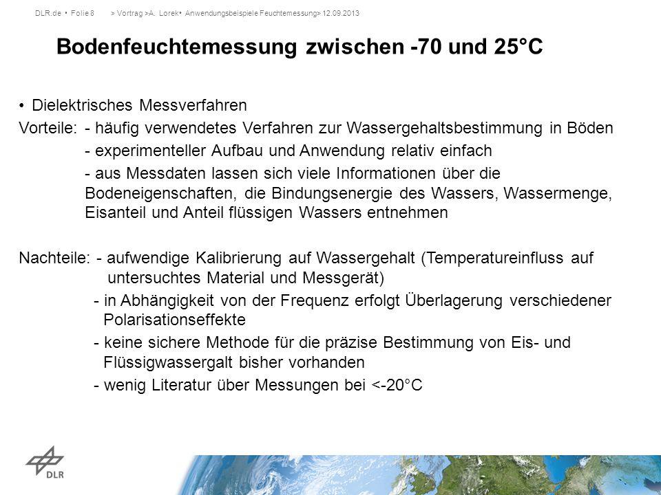 DLR.de Folie 8> Vortrag >A. Lorek Anwendungsbeispiele Feuchtemessung> 12.09.2013 Bodenfeuchtemessung zwischen -70 und 25°C Dielektrisches Messverfahre