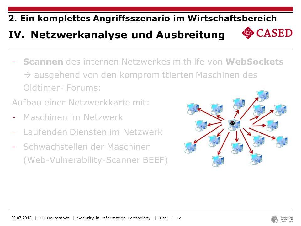 30.07.2012 | TU-Darmstadt | Security in Information Technology | Titel | 12 -Scannen des internen Netzwerkes mithilfe von WebSockets ausgehend von den